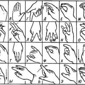 Кто изобрёл язык жестов?