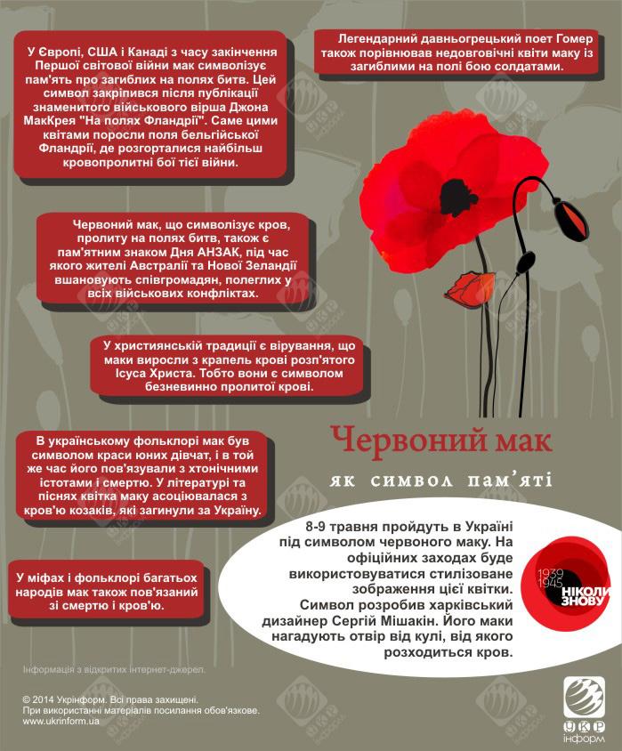 mak-den_pamyati_info